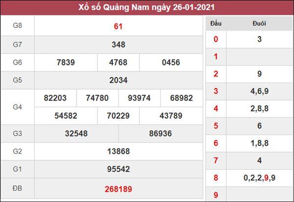 Nhận định KQXS Quảng Nam 2/2/2021 thứ 3 chi tiết nhất