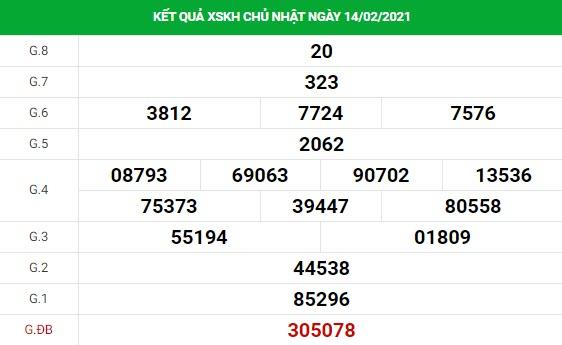 Phân tích kết quả XS Khánh Hòa ngày 17/02/2021