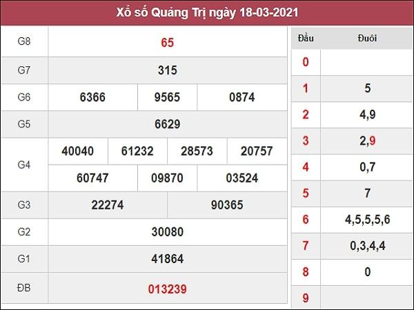 Dự đoán XSQT 25/03/2021