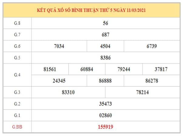 Nhận định KQXSBT ngày 18/3/2021 dựa trên kết quả kỳ trước