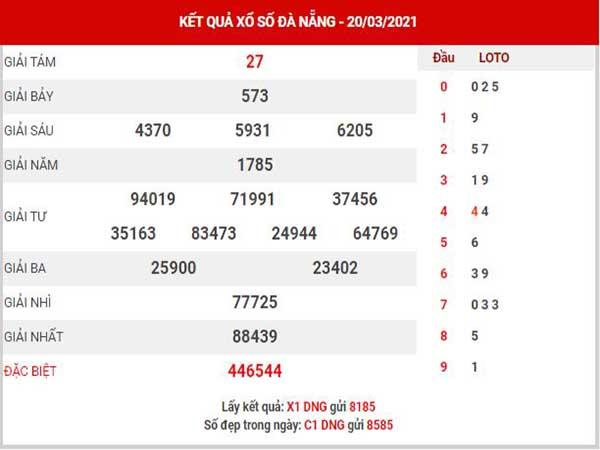 Soi cầu XSDNG ngày 24/3/2021 - Soi cầu KQXS Đà Nẵng thứ 4