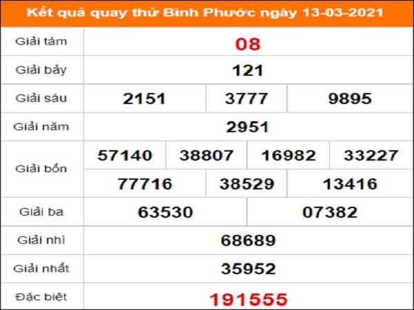 Quay thử xổ số Bình Phước ngày 13/3/2021