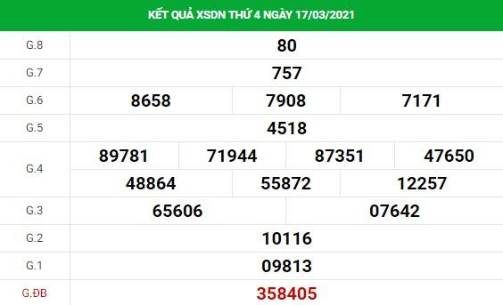 Soi cầu dự đoán XS Đồng Nai Vip ngày 24/03/2021