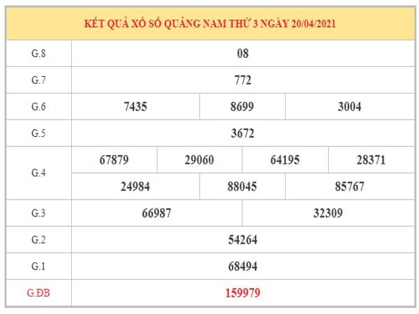 Soi cầu XSQNM ngày 27/4/2021 dựa trên kết quả kì trước