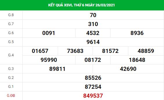 Soi cầu dự đoán XS Vĩnh Long Vip ngày 02/04/2021