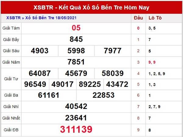 Phân tích kết quả XSBTR thứ 3 ngày 25/5/2021