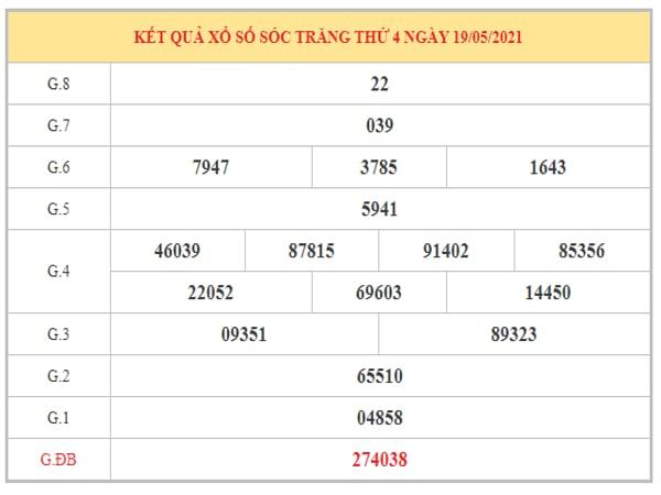 Phân tích KQXSST ngày 26/5/2021 dựa trên kết quả kì trước