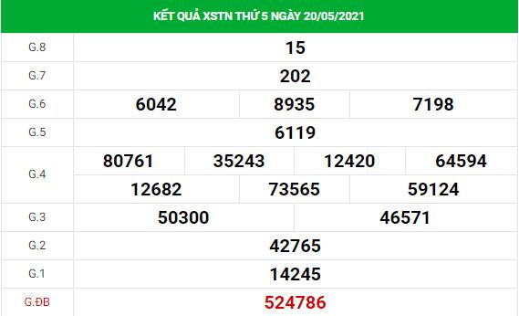 Soi cầu dự đoán xổ số Tây Ninh 24/5/2021 chính xác