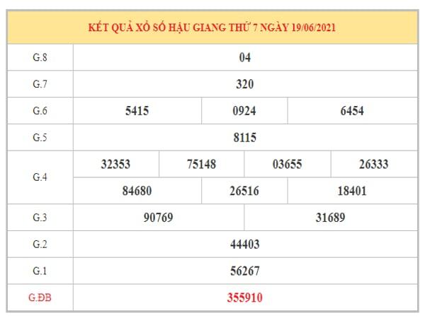 Nhận định KQXSHG ngày 26/6/2021 dựa trên kết quả kì trước
