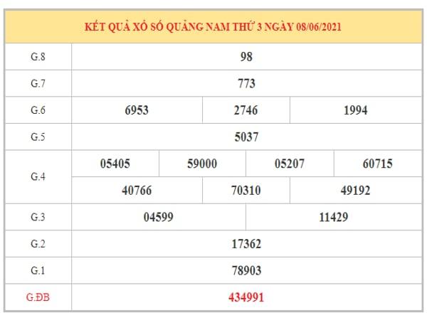 Phân tích KQXSQNM ngày 15/6/2021 dựa trên kết quả kì trước
