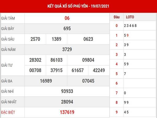 Phân tích kết quả SX Phú Yên thứ 2 ngày 26/7/2021