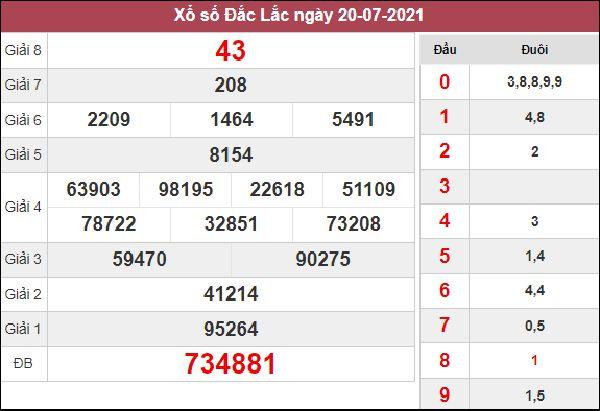 Phân tích XSDLK 27/7/2021 chốt số ĐăkLắc thứ 3 chi tiết