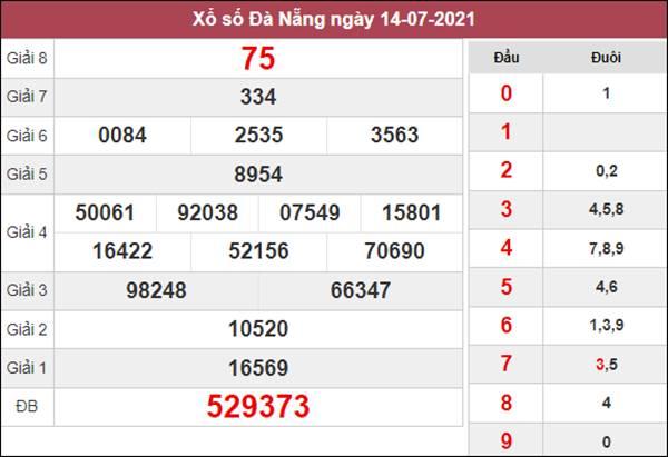 Thống kê XSDNG 17/7/2021 chốt lô số đẹp đài Đà Nẵng