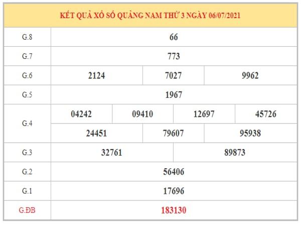 Nhận định KQXSQNM ngày 13/7/2021 dựa trên kết quả kì trước