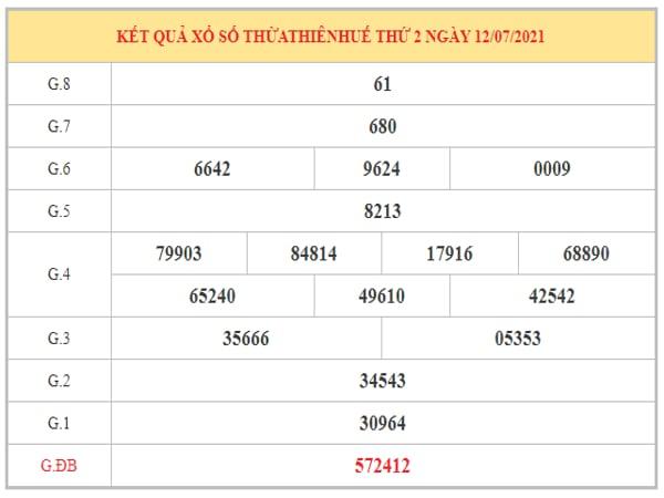 Nhận định KQXSTTH ngày 19/7/2021 dựa trên kết quả kì trước
