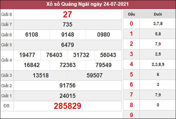 Dự đoán SXQNG 14/8/2021 thứ 7 chốt đầu đuôi giải đặc biệt