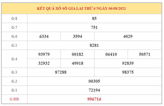 Nhận định KQXSGL ngày 13/8/2021 dựa trên kết quả kì trước