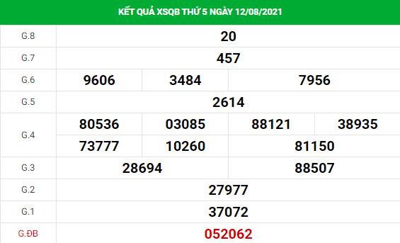 Soi cầu dự đoán xổ số Quảng Bình 19/8/2021 chính xác