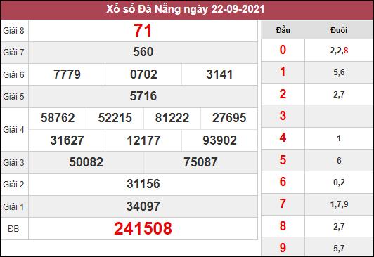 Dự đoán XSDNG ngày 25/9/2021 dựa trên kết quả kì trước