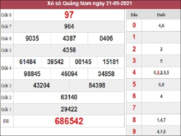 Thống kê XSQNM 28-09-2021