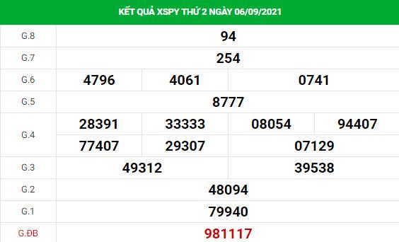 Soi cầu dự đoán xổ số Phú Yên 13/9/2021 chính xác
