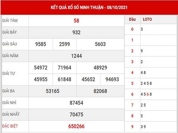 Phân tích xổ số Ninh Thuận 15/10/2021 - Dự đoán XSNT thứ 6