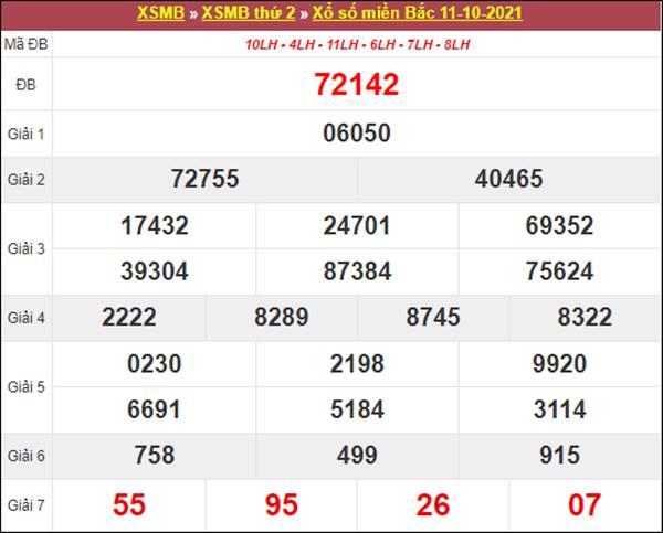 Thống kê KQXSMB 12/10/2021 thứ 3 chi tiết chuẩn xác
