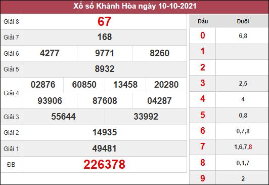 Nhận định KQXSKH ngày 13/10/2021 tham khảo cặp số đẹp