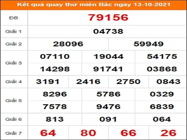 🍀 Quay thử dự đoán KQXSMB 13/10/2021