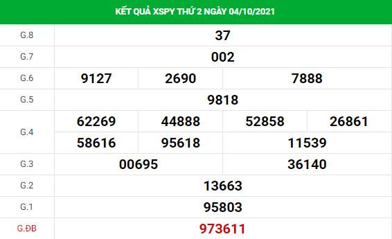 Soi cầu dự đoán xổ số Phú Yên 11/10/2021 chuẩn xác
